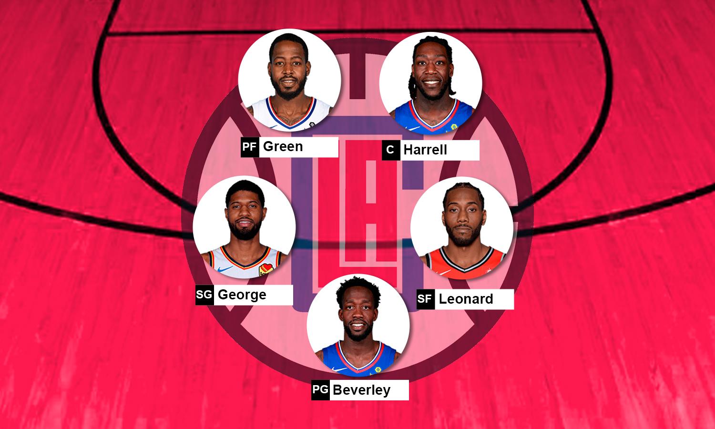 Escalação do Los Angeles Clippers 2019-20