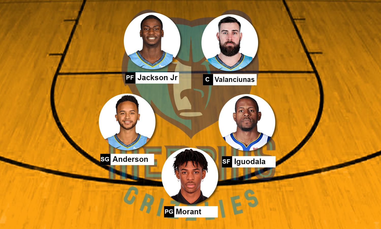 Escalação Memphis Grizzlies 2019-20