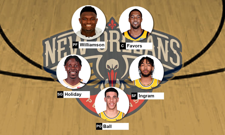 Escalação New Orleans Pelicans - 2019-20