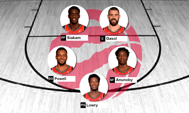 Escalação Toronto Raptors 2019-20