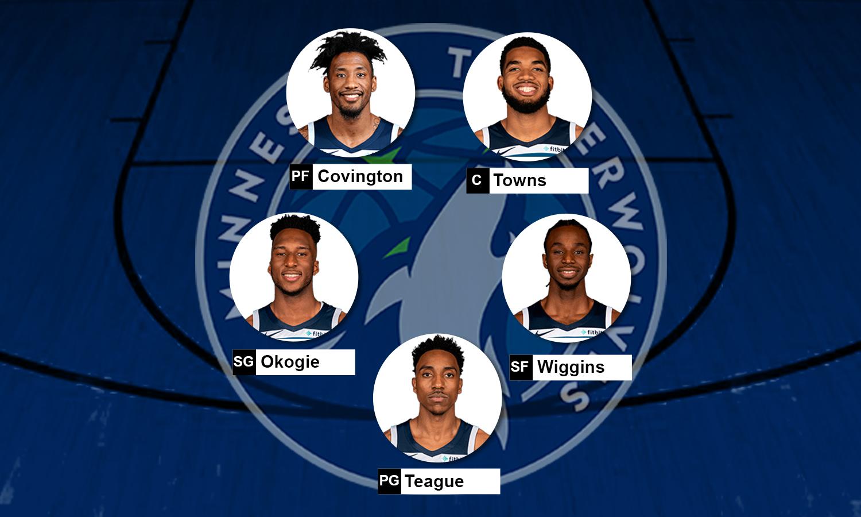 Escalação Minnesota Timberwolves 2019-20