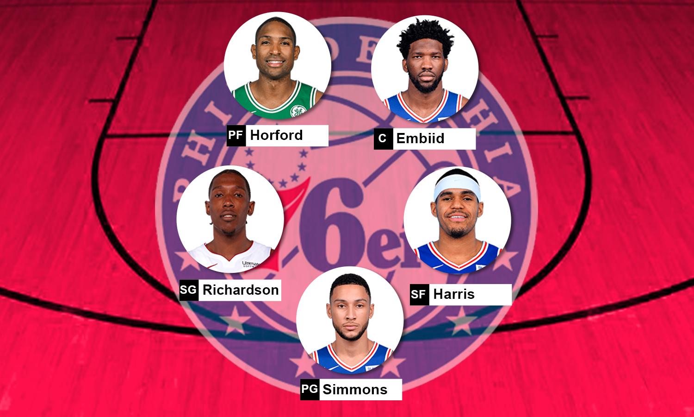 Escalação Philadelphia 76ers