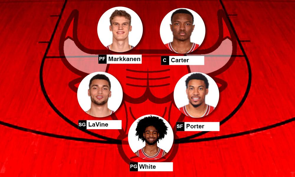 Lineup Bulls 2020/21