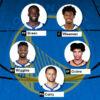 Lineup Warriors 2020/21
