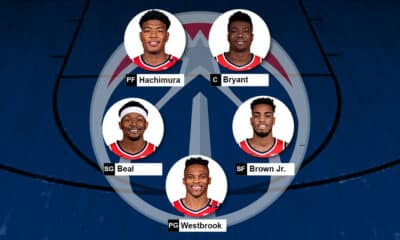 Lineup Washington Wizards 2020-21